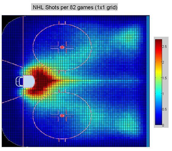 nhl_shots_per_82_games.jpg